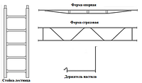 Леса клино-хомутовые (комлект 2,5*3,5 м)