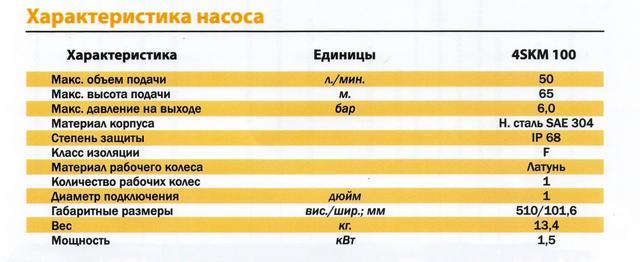 ГЛУБИННЫЙ НАСОС 4SKM-100