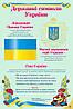 """Стенд """"Державні символи України"""" в кабінет ПОЧАТКОВОЇ ШКОЛИ"""