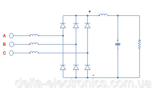 Оба метода снижения гармониек  - дроссель звена постоянного тока и сетевой дроссель