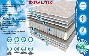 ✅Ортопедический матрас Extra Latex/Экстра Латекс 70x190 см. Sleep&Fly, фото 2