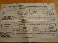 Реле промежуточное ПЭ-3742 ~220В , фото 1