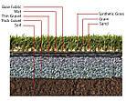 Искусственная трава APOLLO 40 мм для футбола зеленая, фото 10