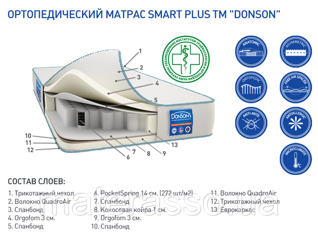 Матрас DonSon Smart Plus