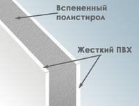 Двухсторонняя сэндвич панель ПВХ (толщ.пан.- 10 мм, PVC толщ.- 1 мм, подкладка - 0,5 мм )