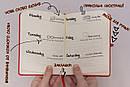 Планер - нове англійське слово щодня phrasal verbs & prepositions, фото 3