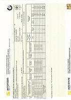 Сертификат труба 40х20