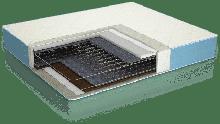 Матрасы с пружинным блоком Bonnel (зависимые пружины)