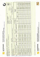 Сертификат труба 20х20