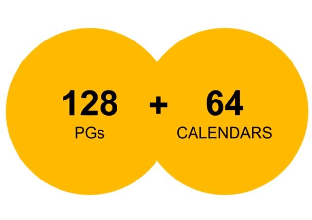 Увеличенное количество программируемых выходов и календарей