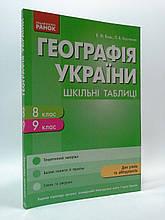 Довідник Ранок Шкільні таблиці Географія 008-09 кл Географія України Вовк