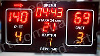 Светодиодное спортивное табло универсальное футбол, баскетбол, волейбол LED-ART-Sport-1500х800-799