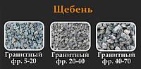 Как и где найти щебень по лучшим ценам в Харькове