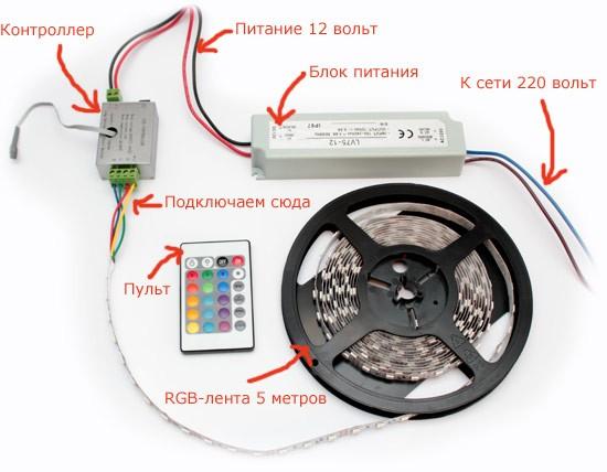 Управление RGB-светодиодной лентой.