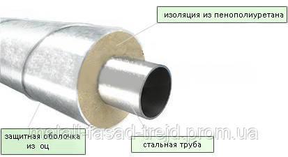 Труба, оболочка SРIRО 57/125 (Ду 50)