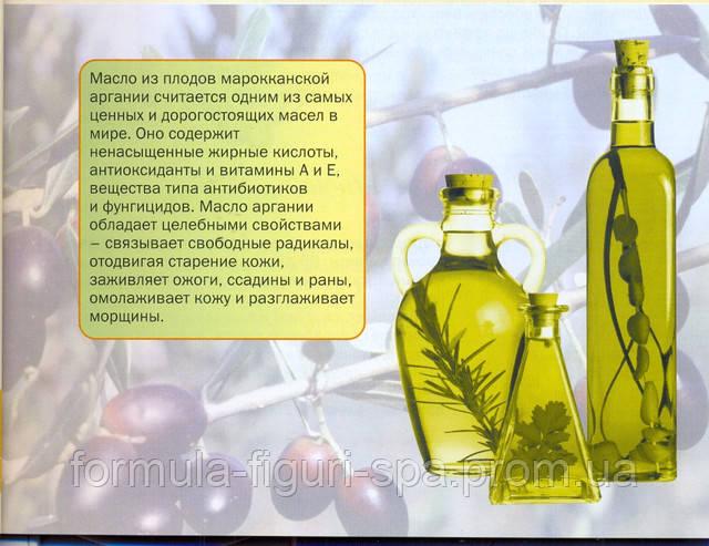 Аргановое масло для красоты
