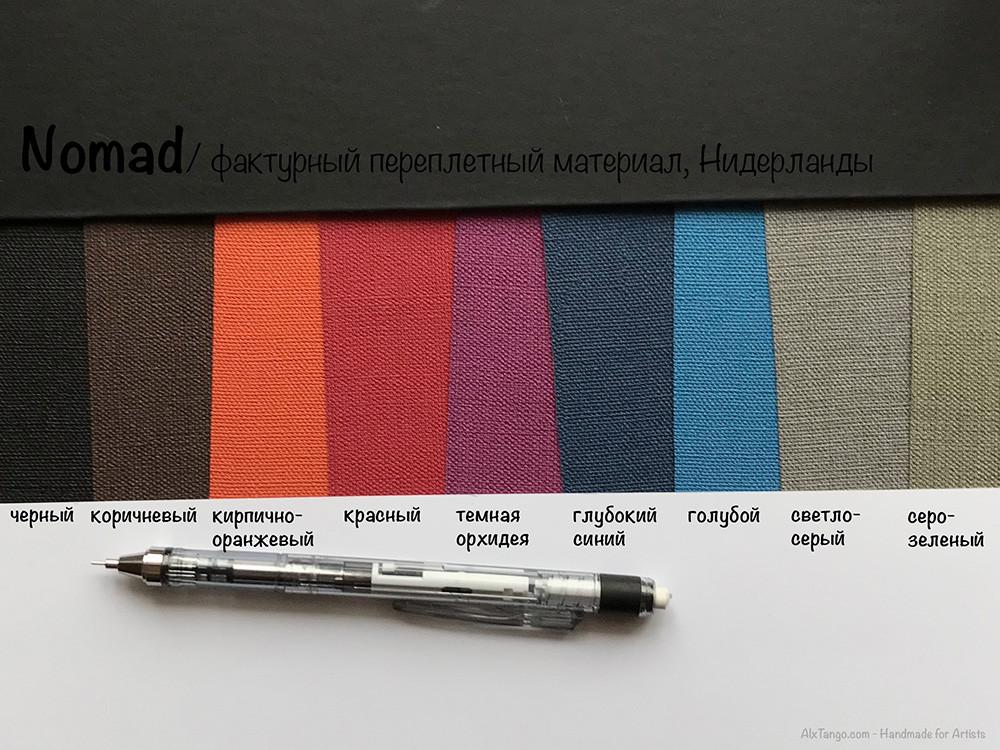 Алфавитная книга Полиграфист Nomad А6 212 12Н 64 листов