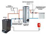 Шахтный котел Холмова длительного горения 32 кВт, фото 8