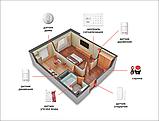 Комплект сигнализации Kerui G18 Pro для 1-комнатной квартиры (в наличии). Оригинал! Гарантия 1 год, фото 2