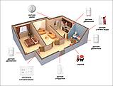 Комплект сигнализации Kerui G18 Pro для 2-комнатной квартиры (в наличии). Оригинал! Гарантия 1 год, фото 2