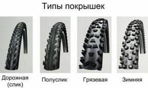 Велопокрышки