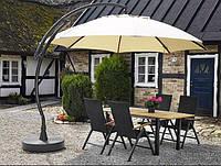 Зонты для сада