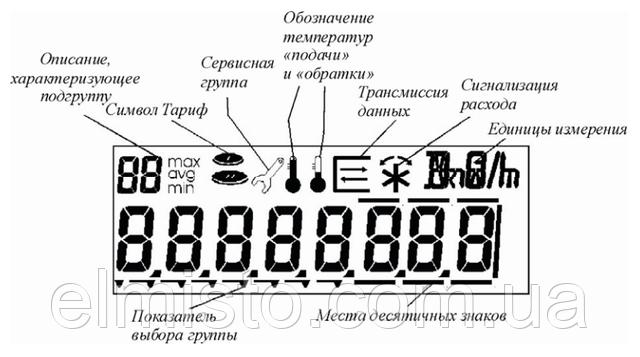 Схема дисплея вычислителя теплосчетчикаSUPERCAL 531