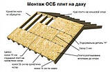 Плита OSB EGGER Румунія 2500*1250*10 мм , фото 4