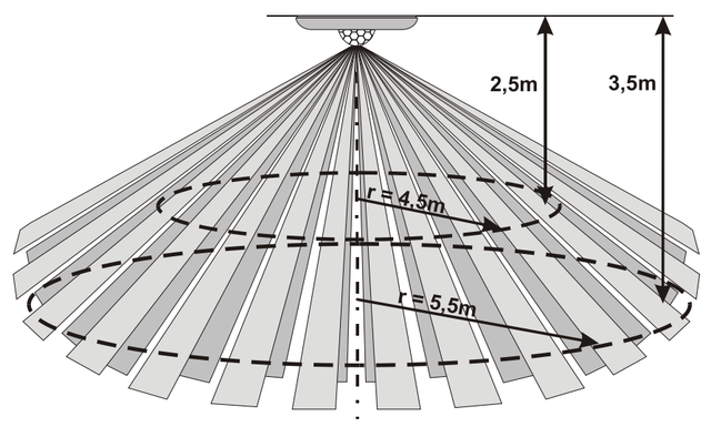 Диаграмма лучей JA-115P