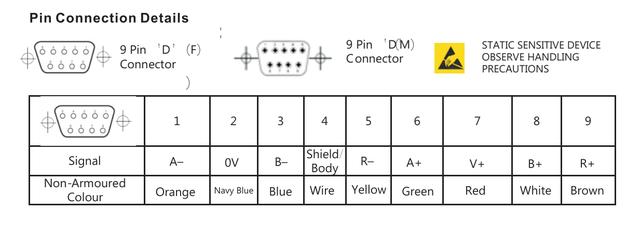 Магнитный датчик серии MST