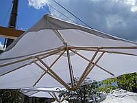 Ремонт зонтов для кафе и ресторанов