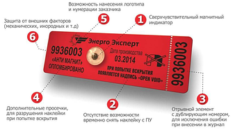 """Индикатор магнитного поля ИВМП 1-2 типа """"ИН-АТ"""""""