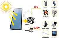 Солнечная панель 10 - ти вольтовая. Различные варианты крепления и установки.