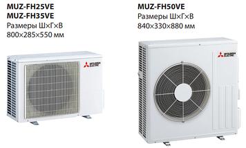 Сплит-система настенного типа Mitsubishi Electric MSZ-FH25VE/MUZ-FH25VE, фото 2