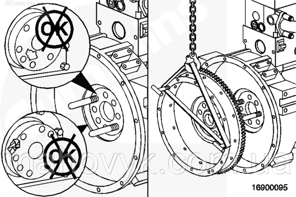 Установка маховика двигателей Cummins B3.9, B4.5, B4.5 RGT