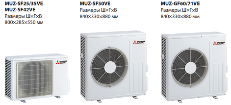 Сплит-система настенного типа Mitsubishi Electric MSZ-SF25VE2/MUZ-SF25VE, фото 2