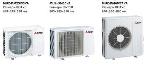 Сплит-система настенного типа Mitsubishi Electric MSZ-DM25VA/MUZ-DM25VA, фото 2