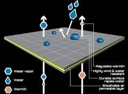 tech diagram power shield pro