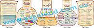Стенди для кабінету хімії (2041509)
