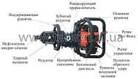 Бензиновый ударный гайковерт, фото 1