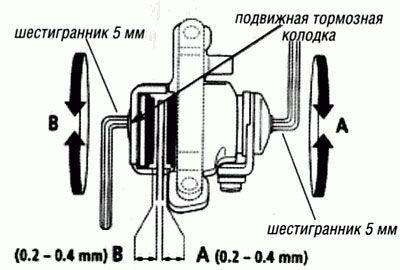 Регулювання гальм на велосипеді