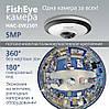 Новинка! Fish-eye камера от Dahua Technology