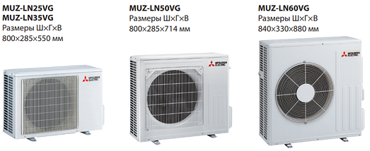 Сплит-система настенного типа Mitsubishi Electric MSZ-LN35VGV-E1/MUZ-LN35VG-E1, фото 2