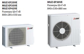 Сплит-система настенного типа Mitsubishi Electric MSZ-EF42VE3S/MUZ-EF42VE, фото 2
