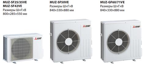 Сплит-система настенного типа Mitsubishi Electric MSZ-SF42VE2/MUZ-SF42VE, фото 2