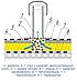 Аэратор кровельный (флюгарка) 110/600 мм, фото 2