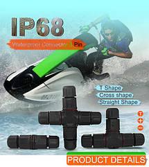Разъемы герметичные ip67, ip68
