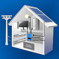 Сетевая система на Солнечных Батареях, 3кВт, 220В, AXIOMA energy