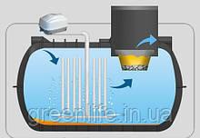 Септик  с аэробной доочисткой САД Эколайн  , 3000 Литров (Украина)