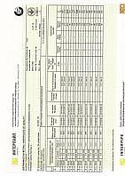 Сертификат труба 45х45